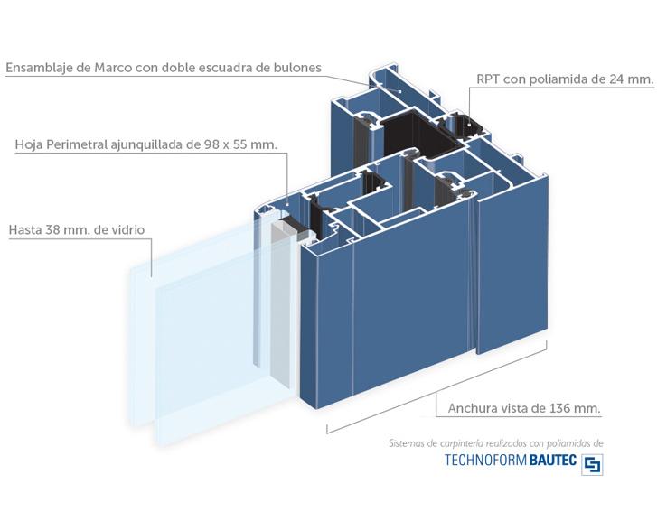 Serie IT-128 Elevable