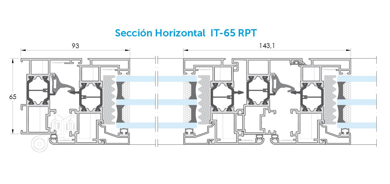 Serie IT-65 RPT