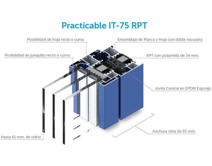 Serie IT-75 RPT