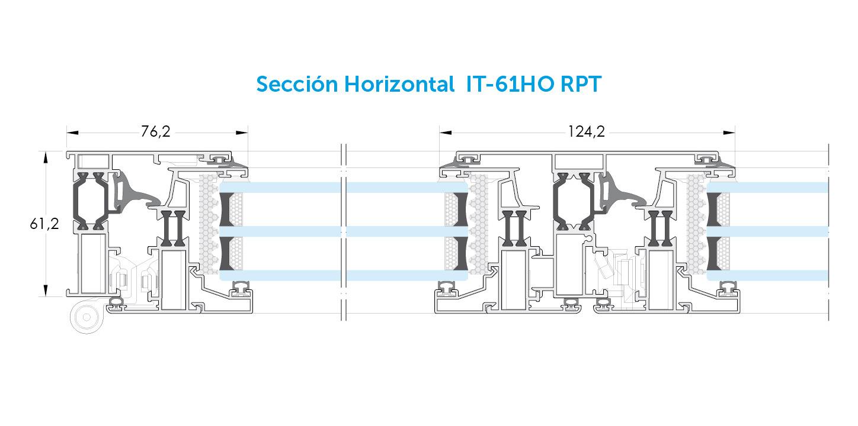 Serie IT-61HO RPT